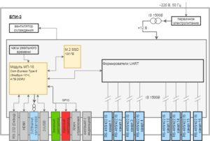 Функциональная схема БПИ-3